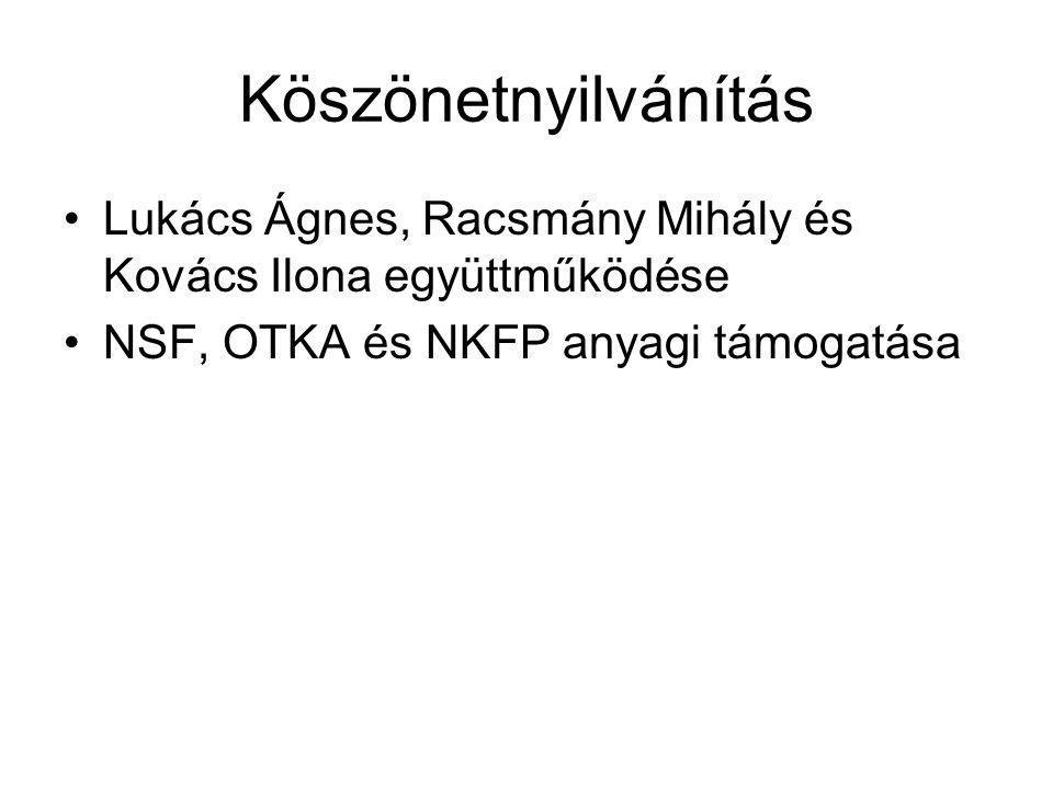 Köszönetnyilvánítás Lukács Ágnes, Racsmány Mihály és Kovács Ilona együttműködése.