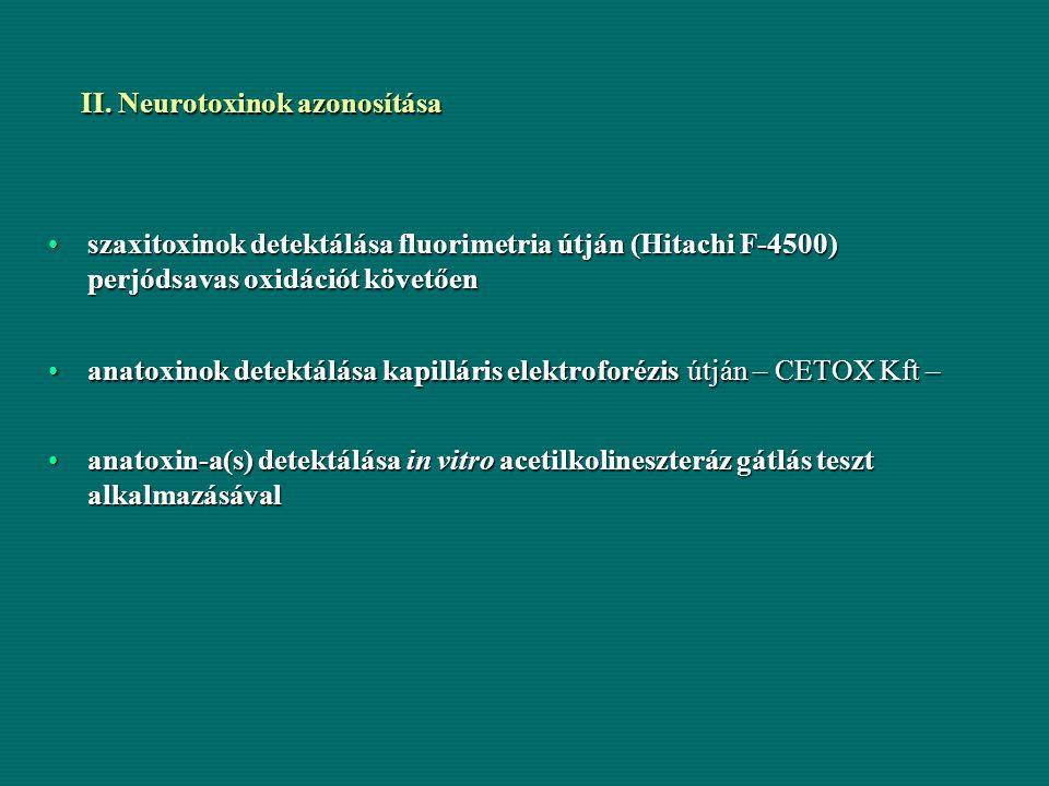 II. Neurotoxinok azonosítása