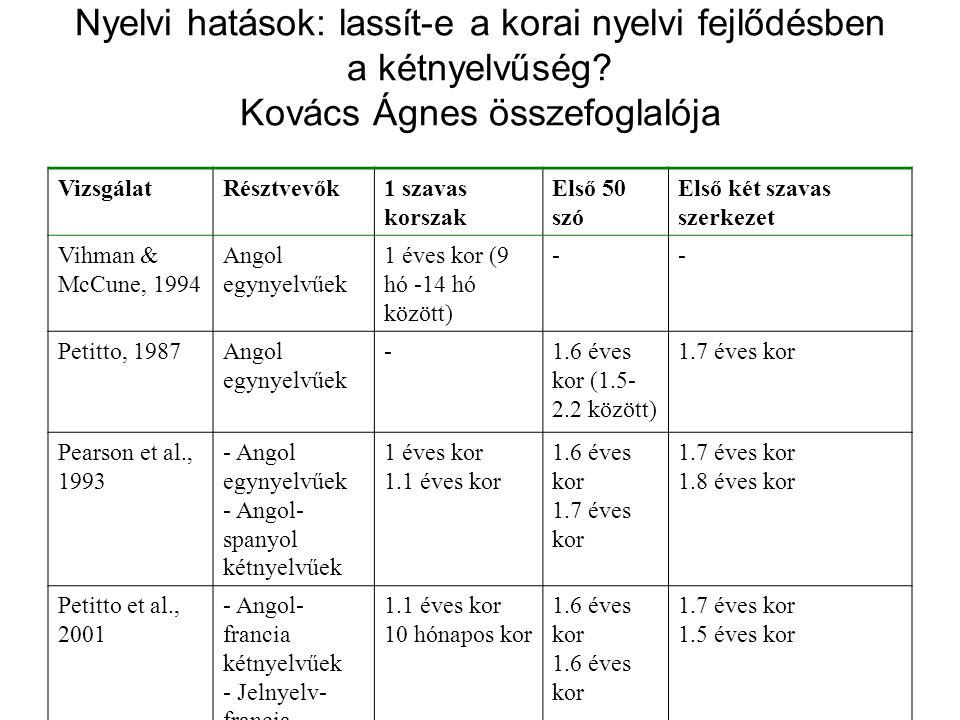 Nyelvi hatások: lassít-e a korai nyelvi fejlődésben a kétnyelvűség