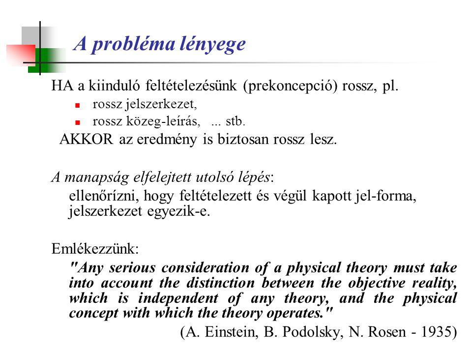 A probléma lényege HA a kiinduló feltételezésünk (prekoncepció) rossz, pl. rossz jelszerkezet, rossz közeg-leírás, ... stb.