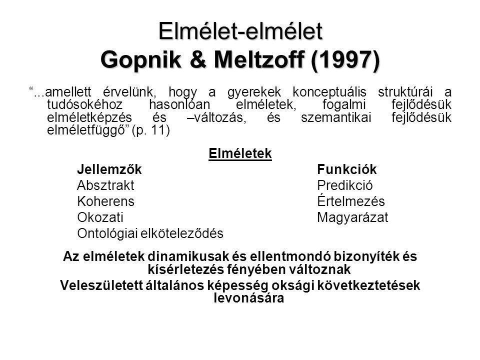 Elmélet-elmélet Gopnik & Meltzoff (1997)