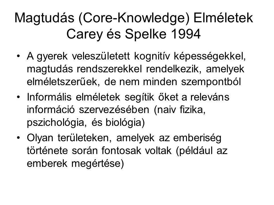 Magtudás (Core-Knowledge) Elméletek Carey és Spelke 1994