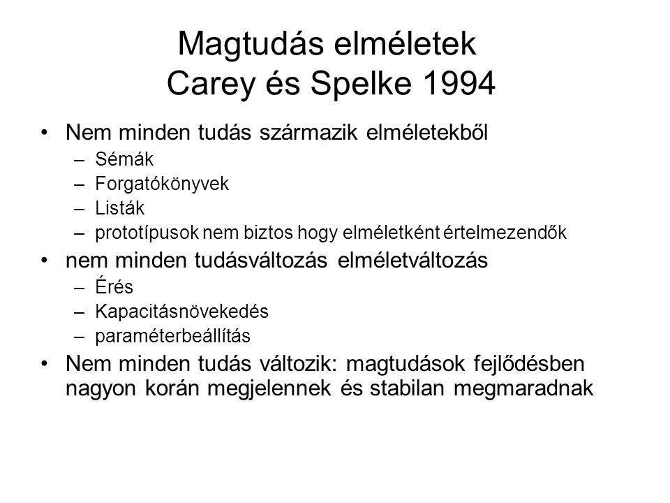 Magtudás elméletek Carey és Spelke 1994