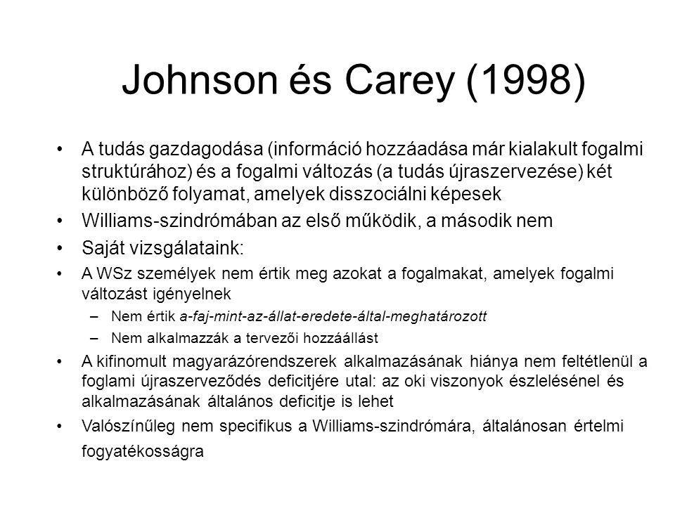 Johnson és Carey (1998)