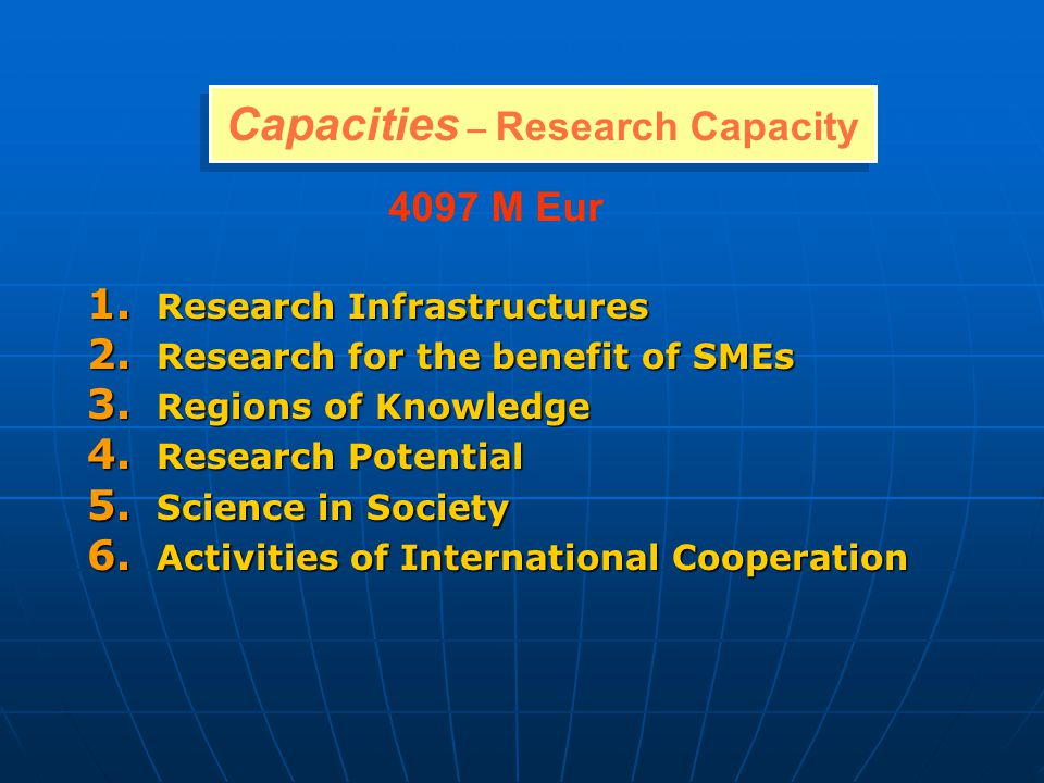 Capacities – Research Capacity