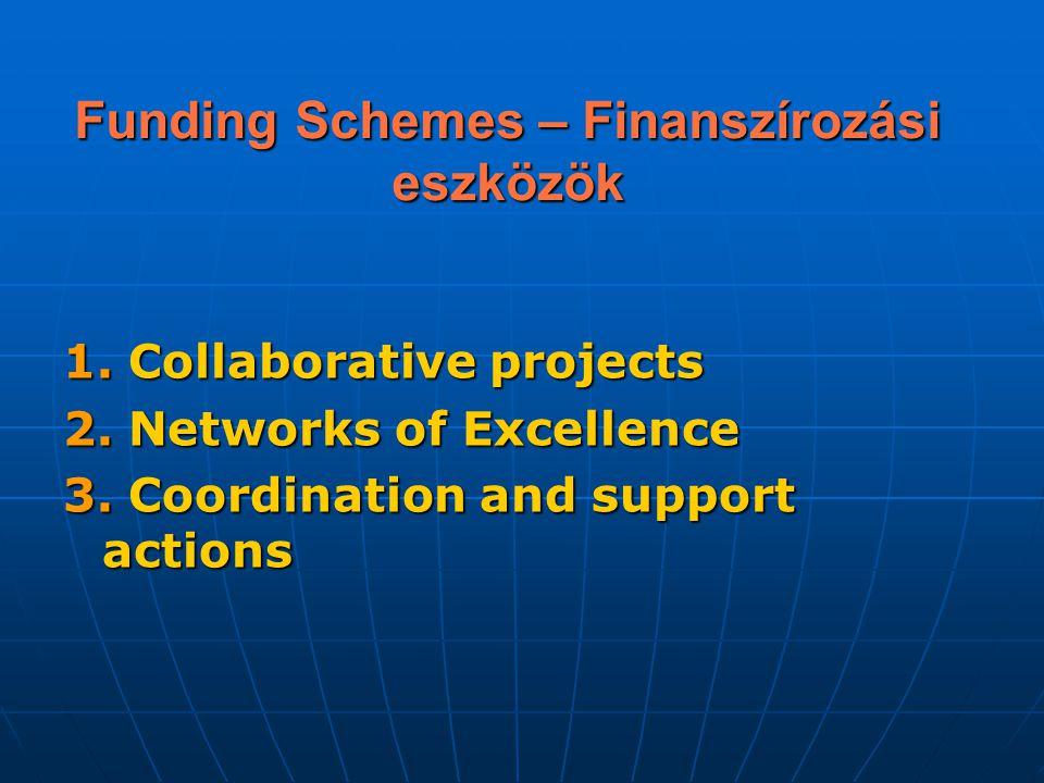 Funding Schemes – Finanszírozási eszközök