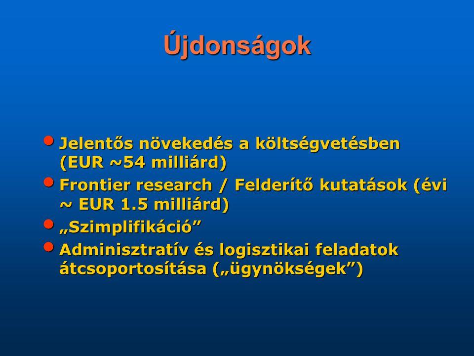 Újdonságok Jelentős növekedés a költségvetésben (EUR ~54 milliárd)