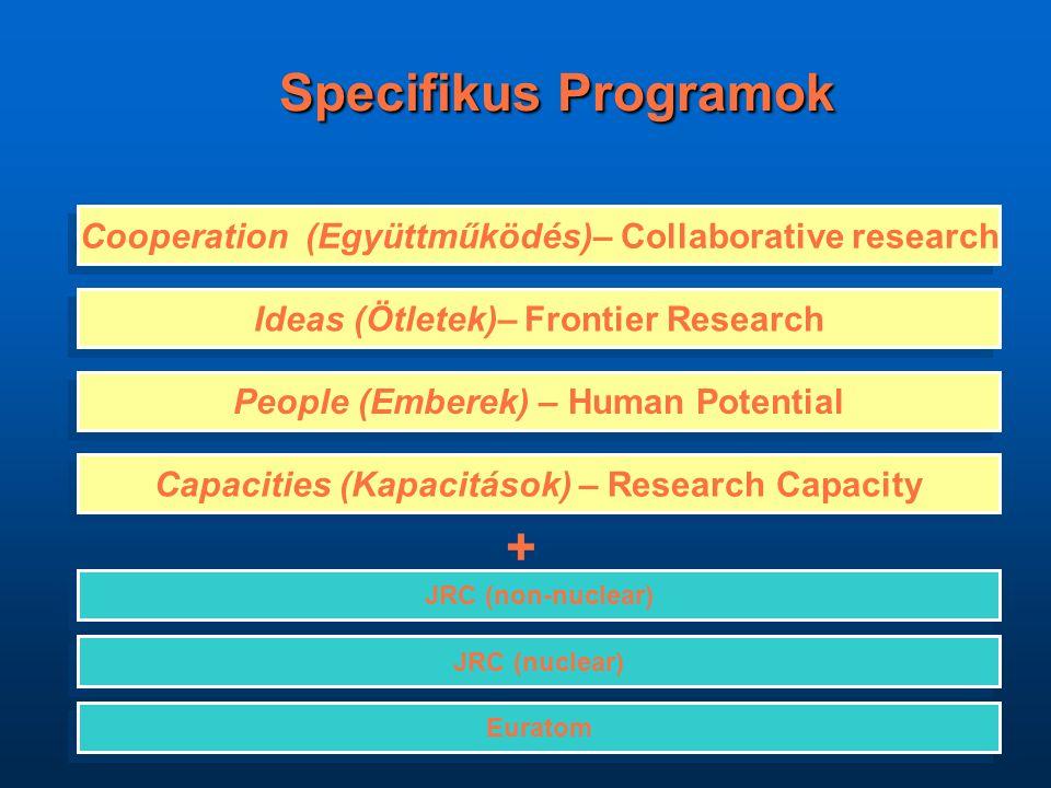 Specifikus Programok +