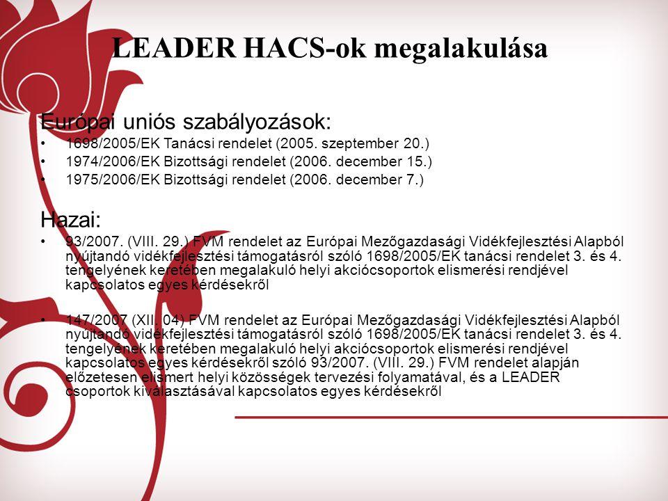 LEADER HACS-ok megalakulása