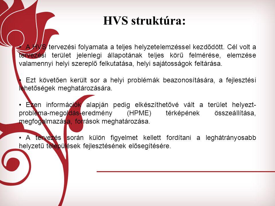 HVS struktúra: