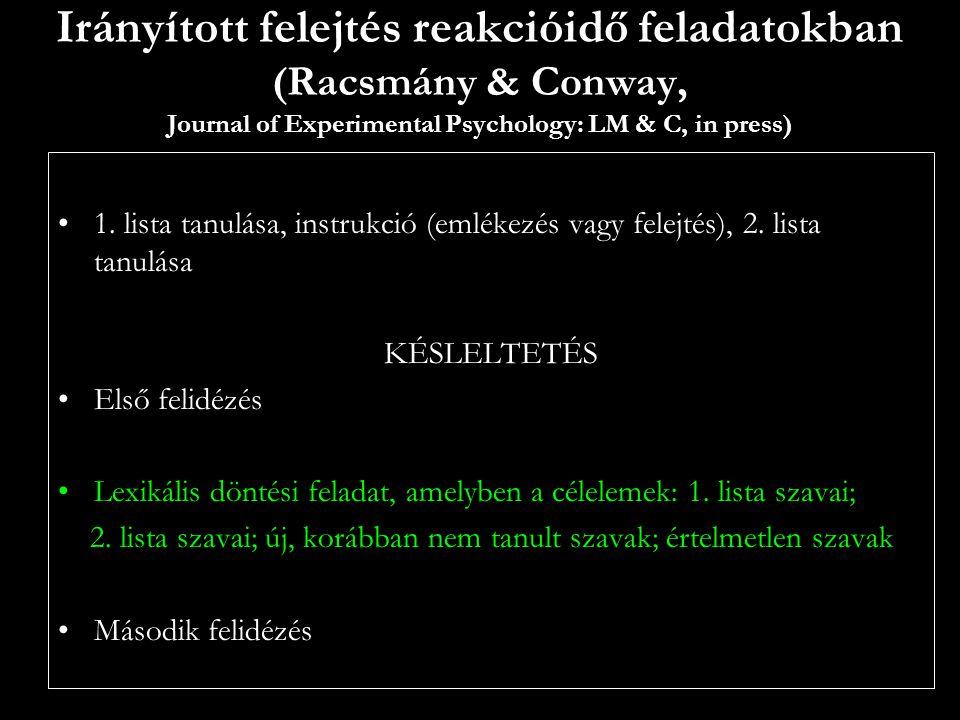 Irányított felejtés reakcióidő feladatokban (Racsmány & Conway, Journal of Experimental Psychology: LM & C, in press)