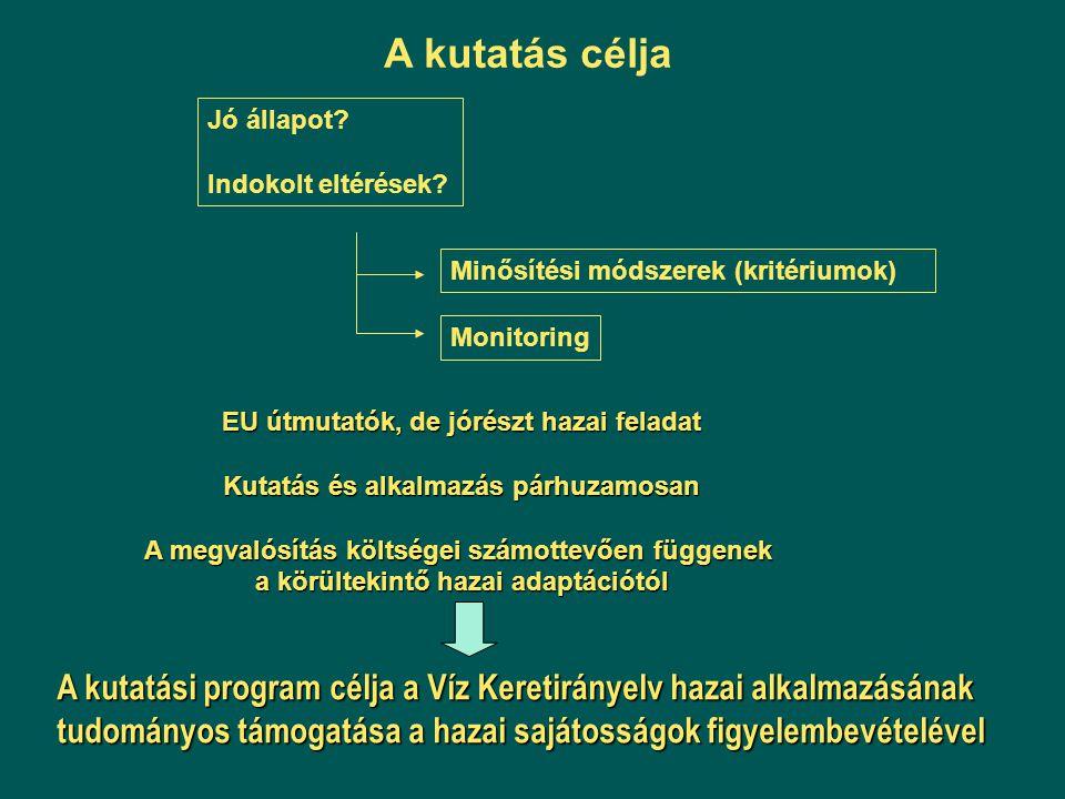 A kutatás célja Jó állapot Indokolt eltérések Minősítési módszerek (kritériumok) Monitoring. EU útmutatók, de jórészt hazai feladat.