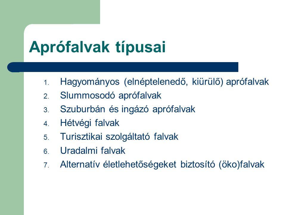 Aprófalvak típusai Hagyományos (elnéptelenedő, kiürülő) aprófalvak