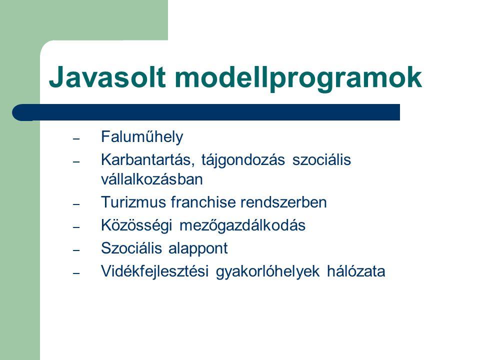 Javasolt modellprogramok