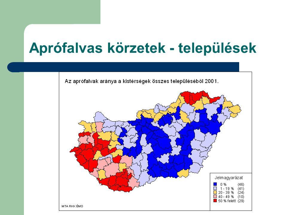 Aprófalvas körzetek - települések