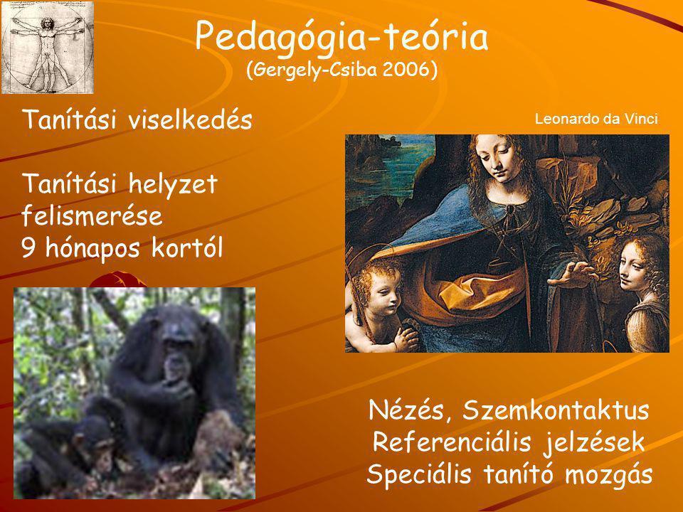Pedagógia-teória (Gergely-Csiba 2006)