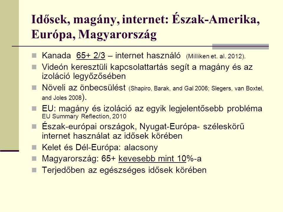 Idősek, magány, internet: Észak-Amerika, Európa, Magyarország