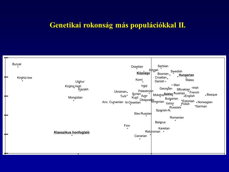 Genetikai rokonság más populációkkal II.