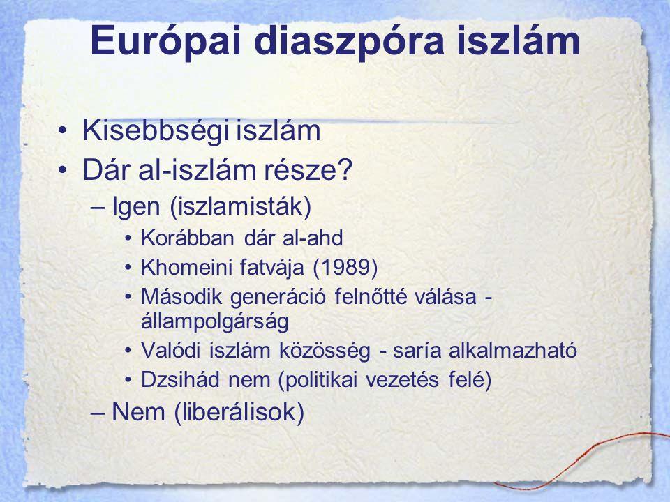 Európai diaszpóra iszlám