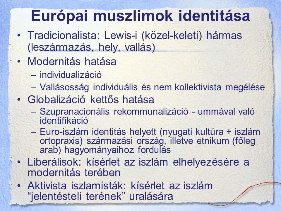 Európai muszlimok identitása