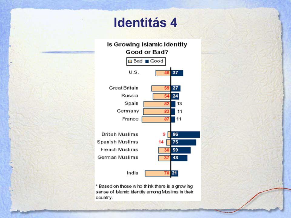Identitás 4