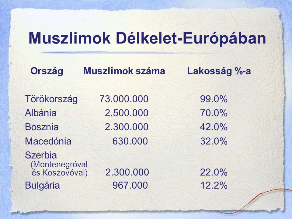 Muszlimok Délkelet-Európában