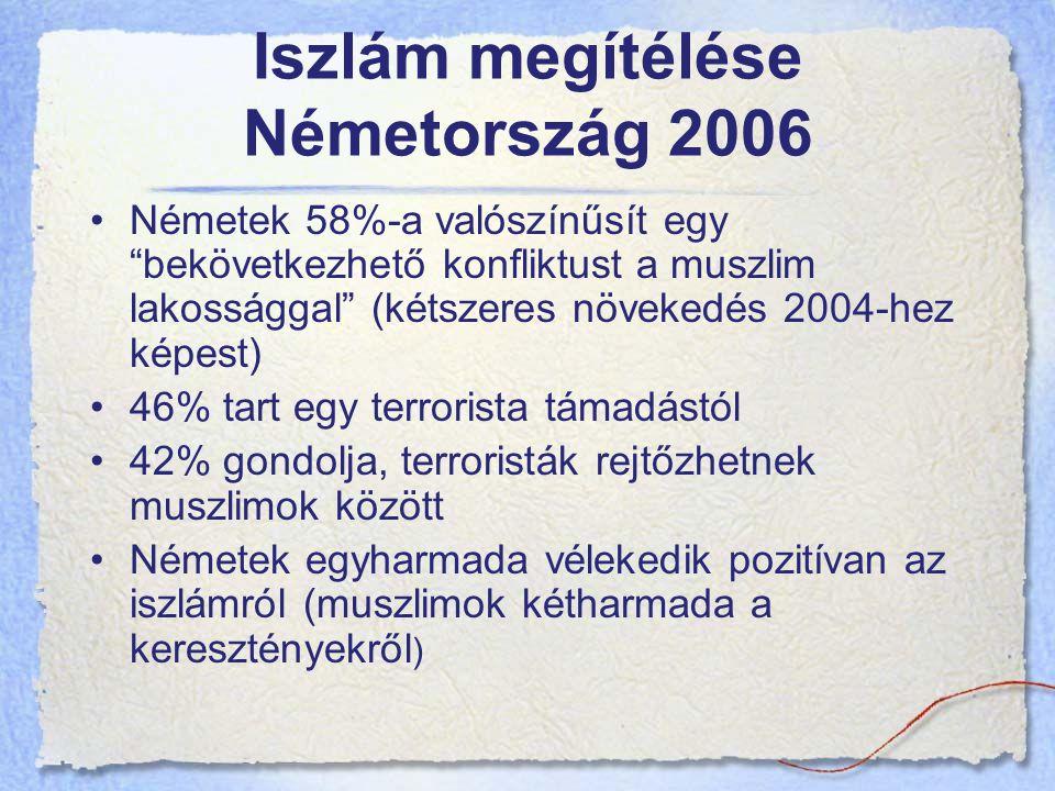 Iszlám megítélése Németország 2006
