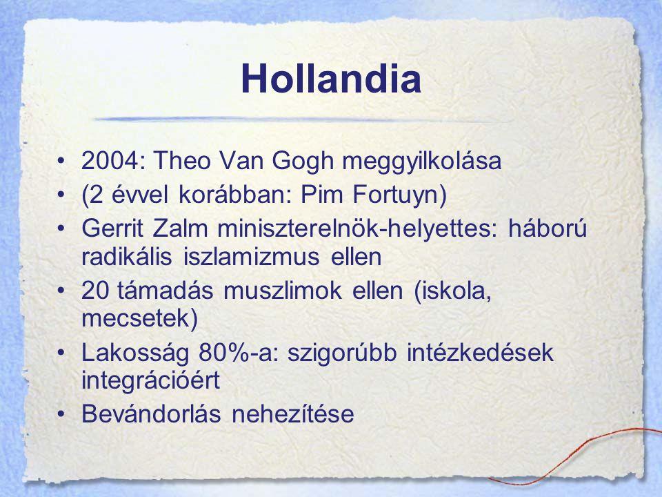 Hollandia 2004: Theo Van Gogh meggyilkolása