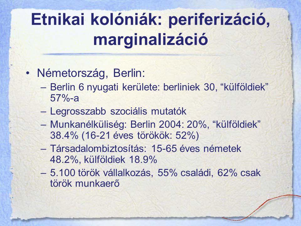 Etnikai kolóniák: periferizáció, marginalizáció