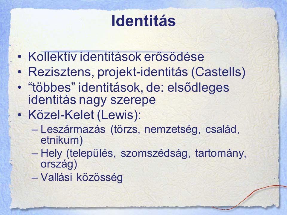 Identitás Kollektív identitások erősödése