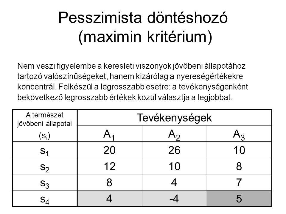 Pesszimista döntéshozó (maximin kritérium)
