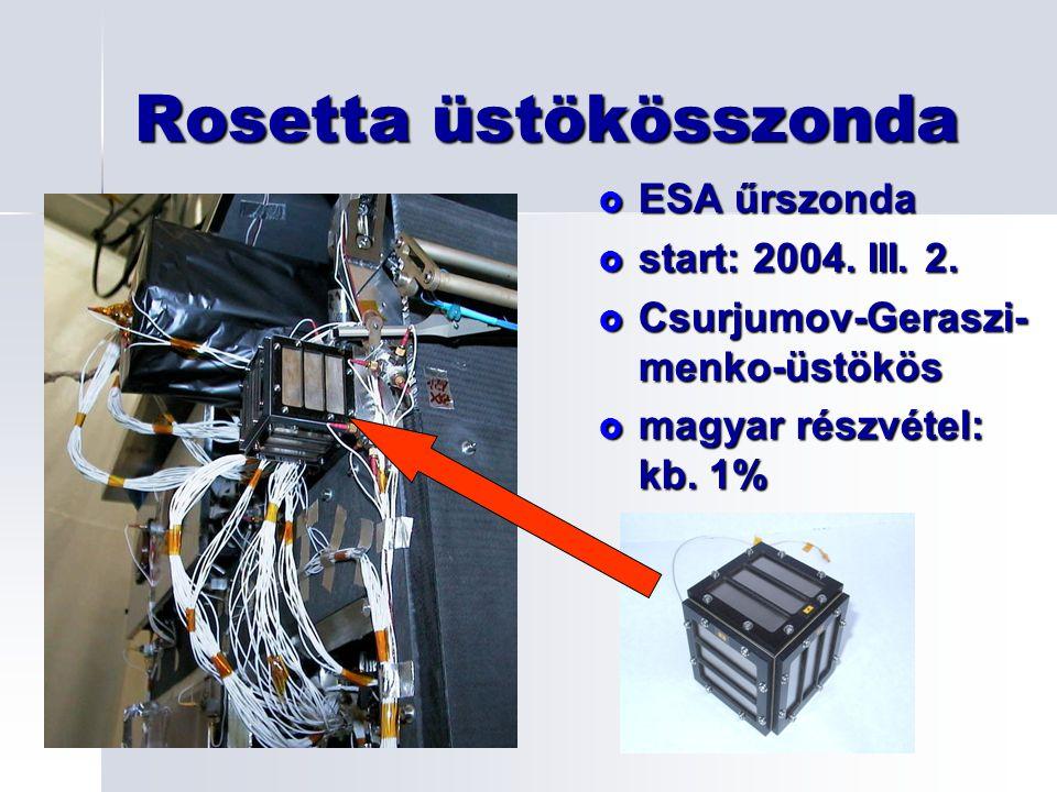 Rosetta üstökösszonda