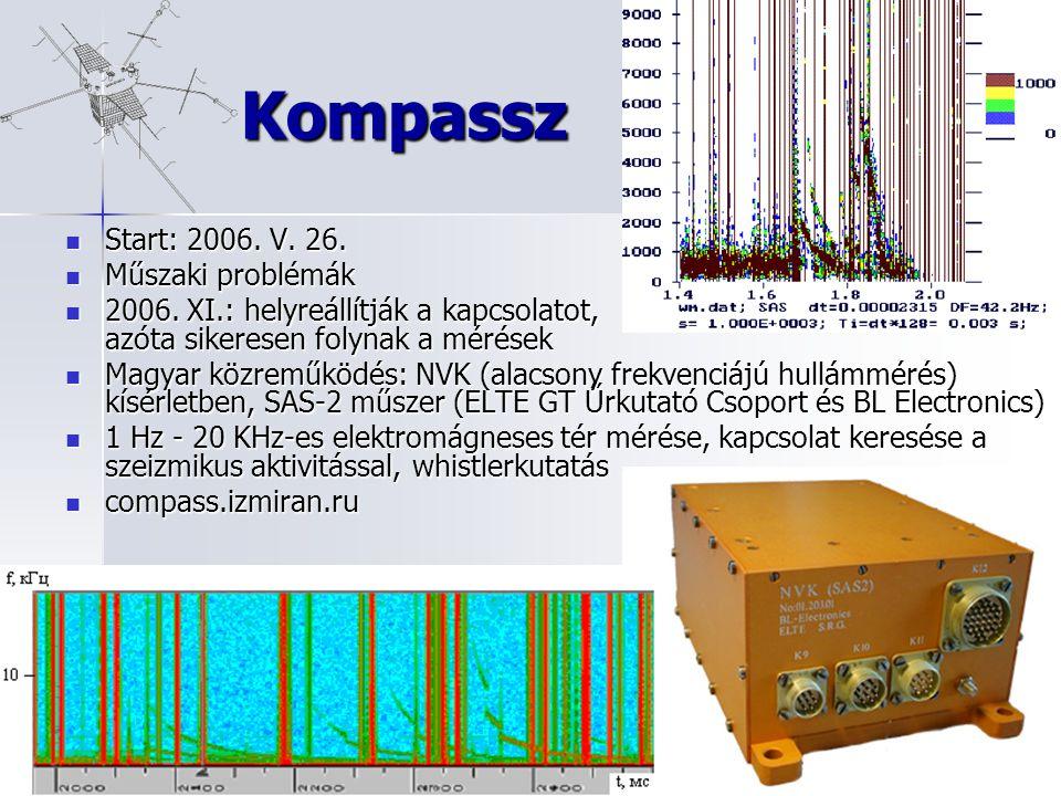 Kompassz Start: 2006. V. 26. Műszaki problémák