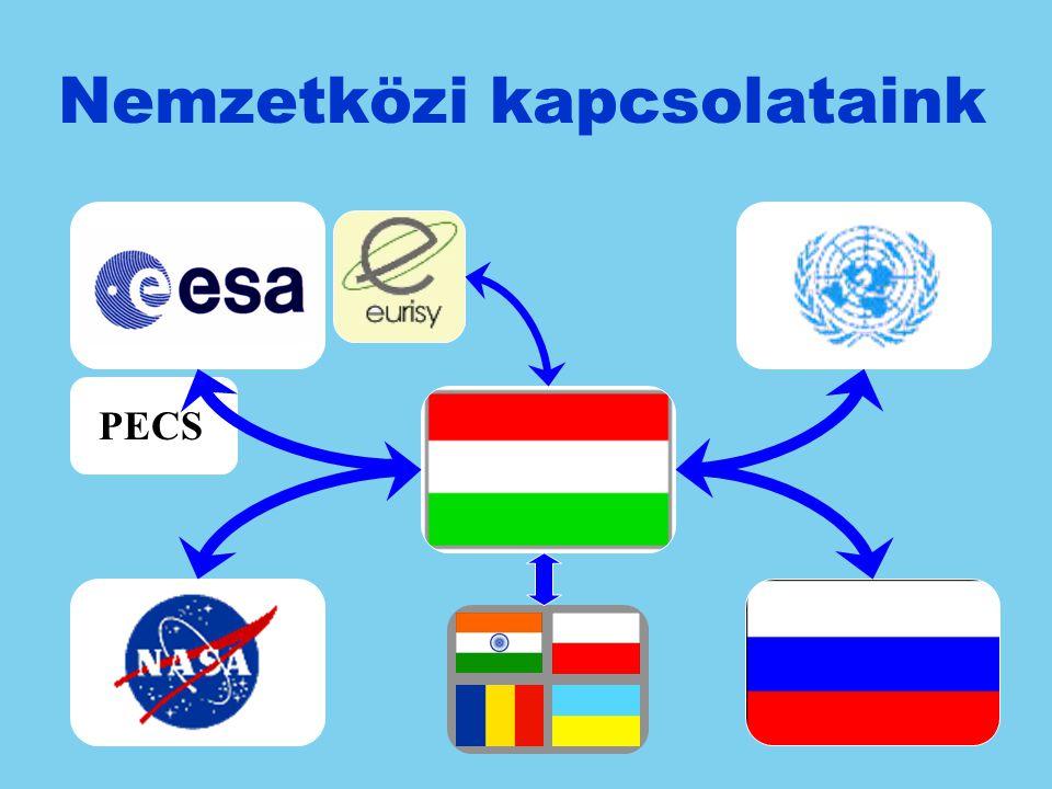 Nemzetközi kapcsolataink