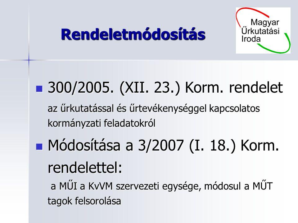 Rendeletmódosítás 300/2005. (XII. 23.) Korm. rendelet