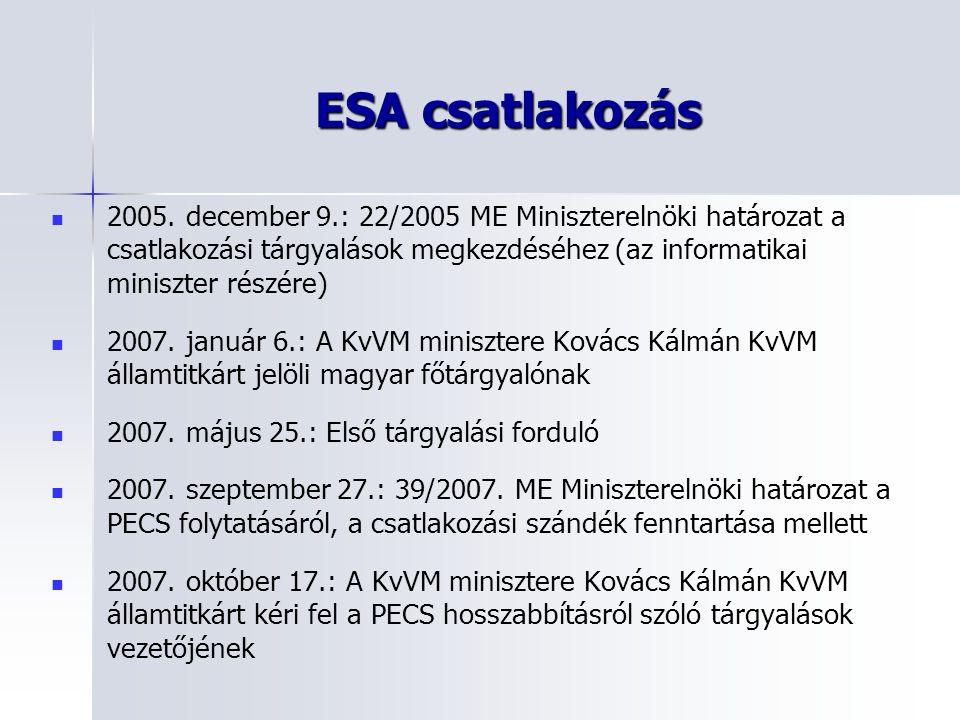 ESA csatlakozás