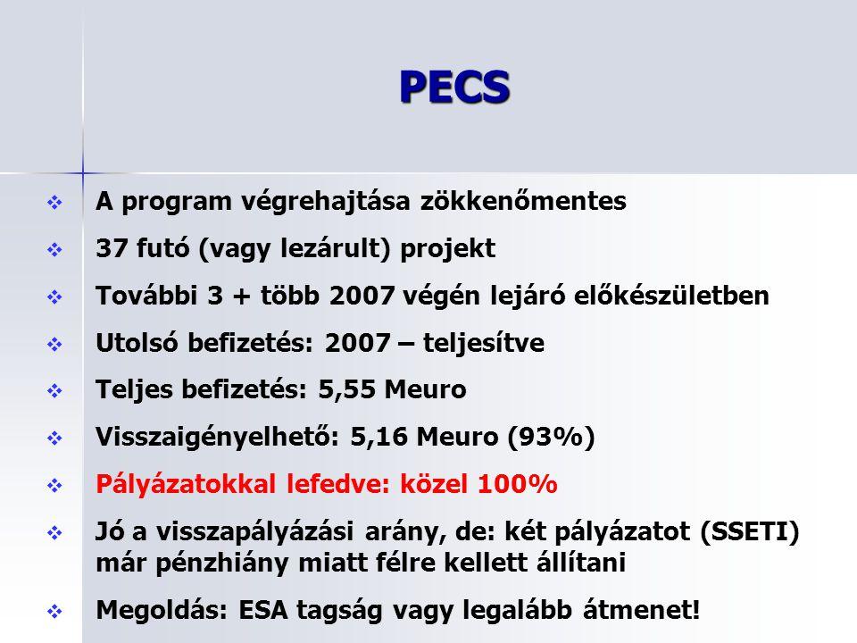 PECS A program végrehajtása zökkenőmentes