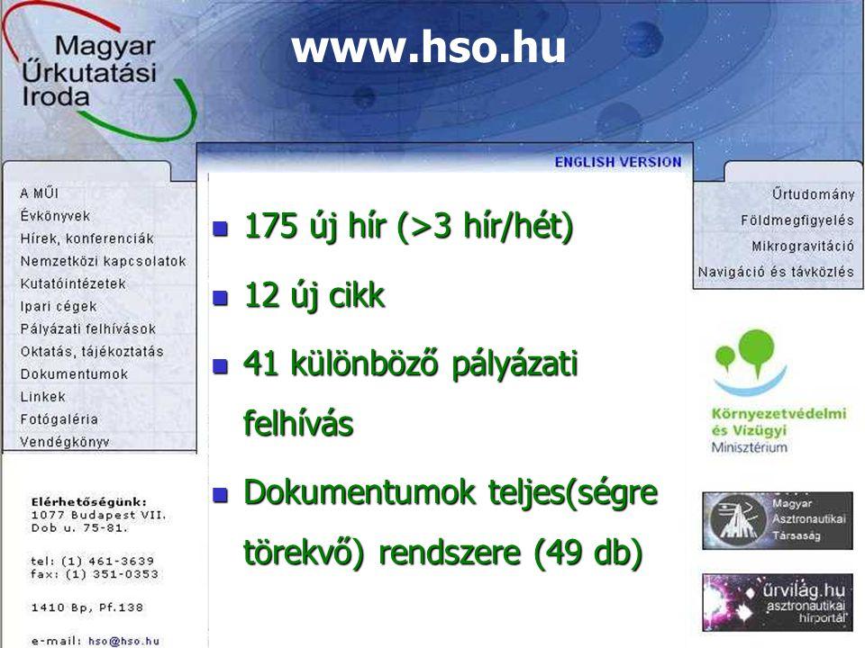 www.hso.hu 175 új hír (>3 hír/hét) 12 új cikk