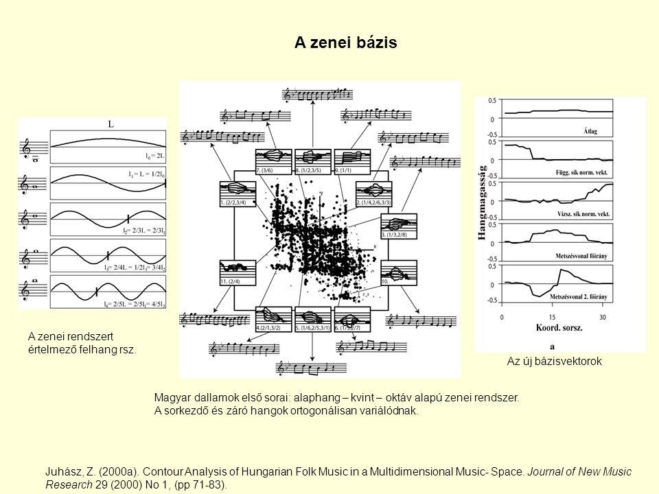 A zenei bázis A zenei rendszert értelmező felhang rsz.