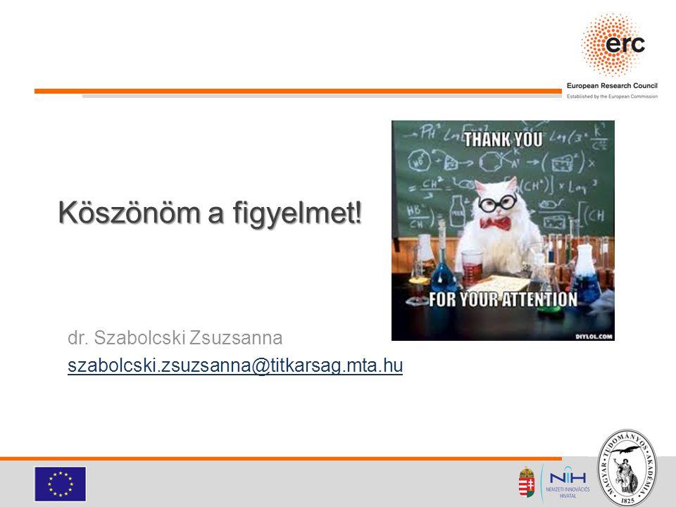 dr. Szabolcski Zsuzsanna szabolcski.zsuzsanna@titkarsag.mta.hu