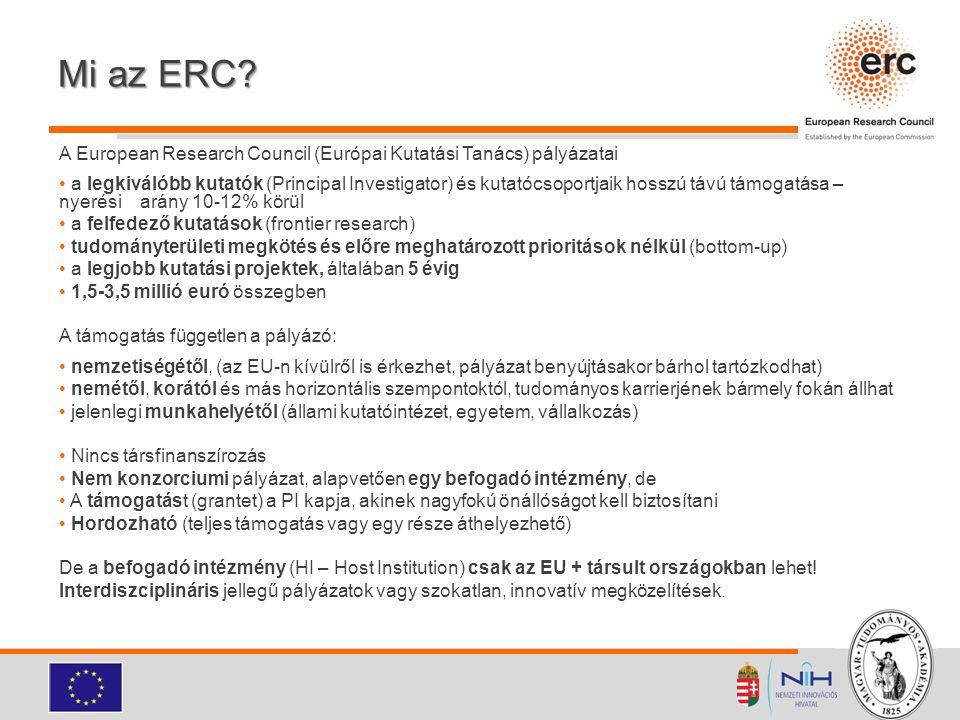 Mi az ERC A European Research Council (Európai Kutatási Tanács) pályázatai.