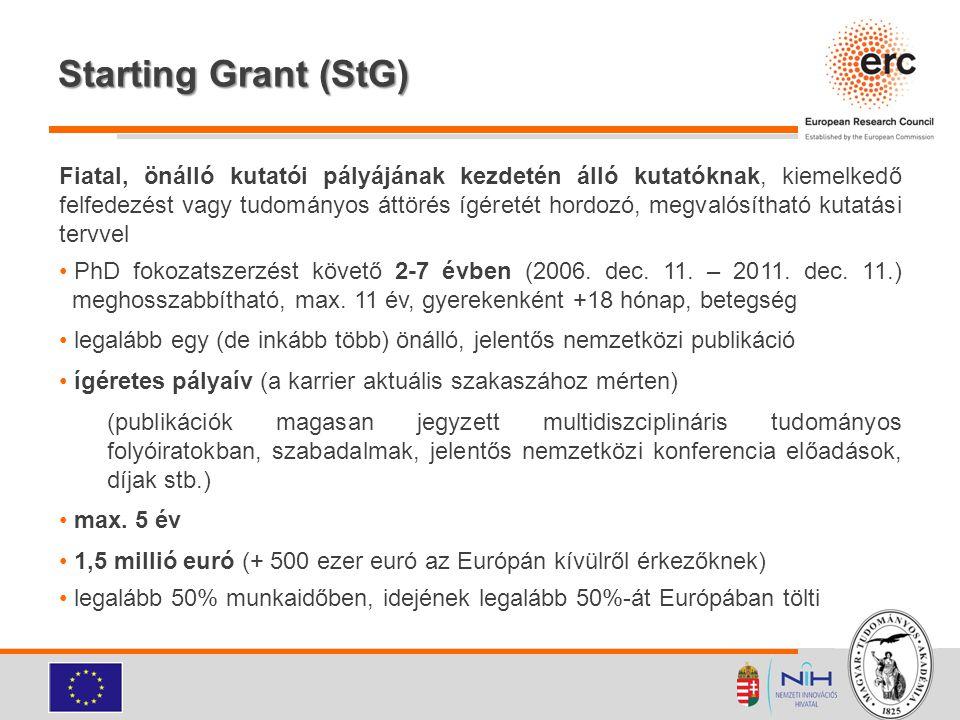 Starting Grant (StG)