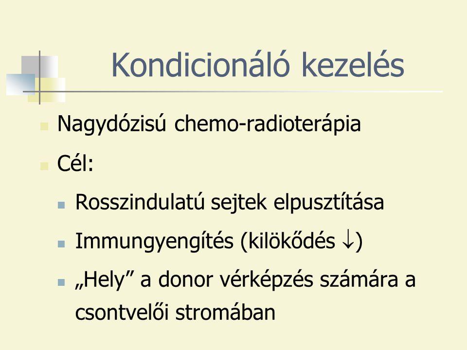 Kondicionáló kezelés Nagydózisú chemo-radioterápia Cél: