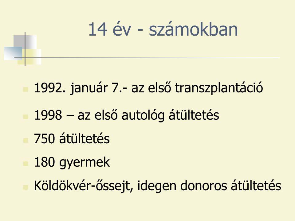 14 év - számokban 1992. január 7.- az első transzplantáció