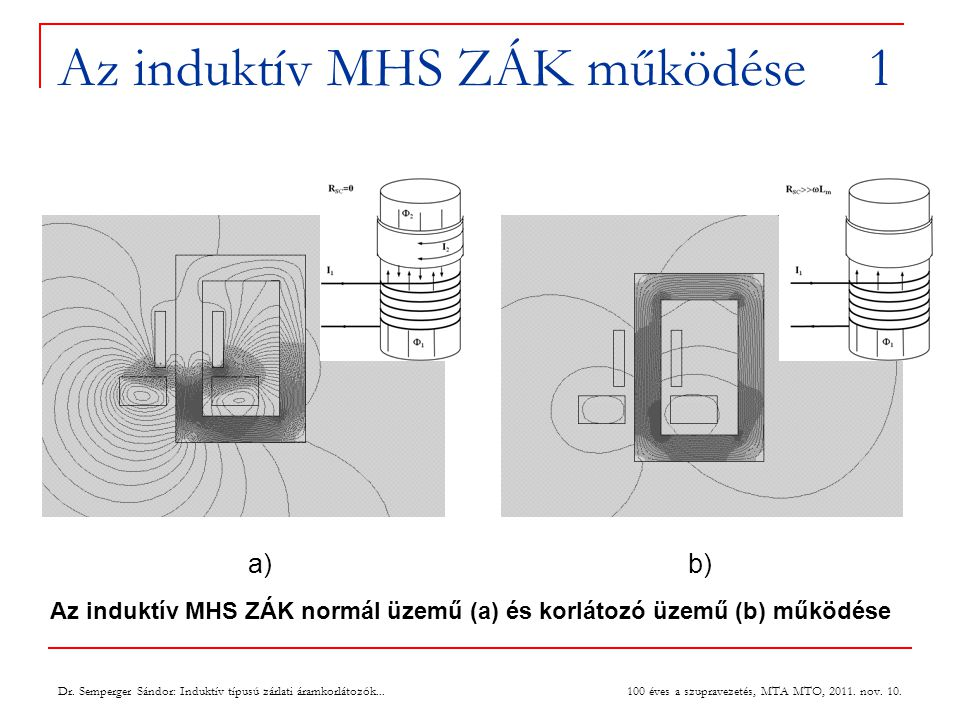 Az induktív MHS ZÁK működése 1