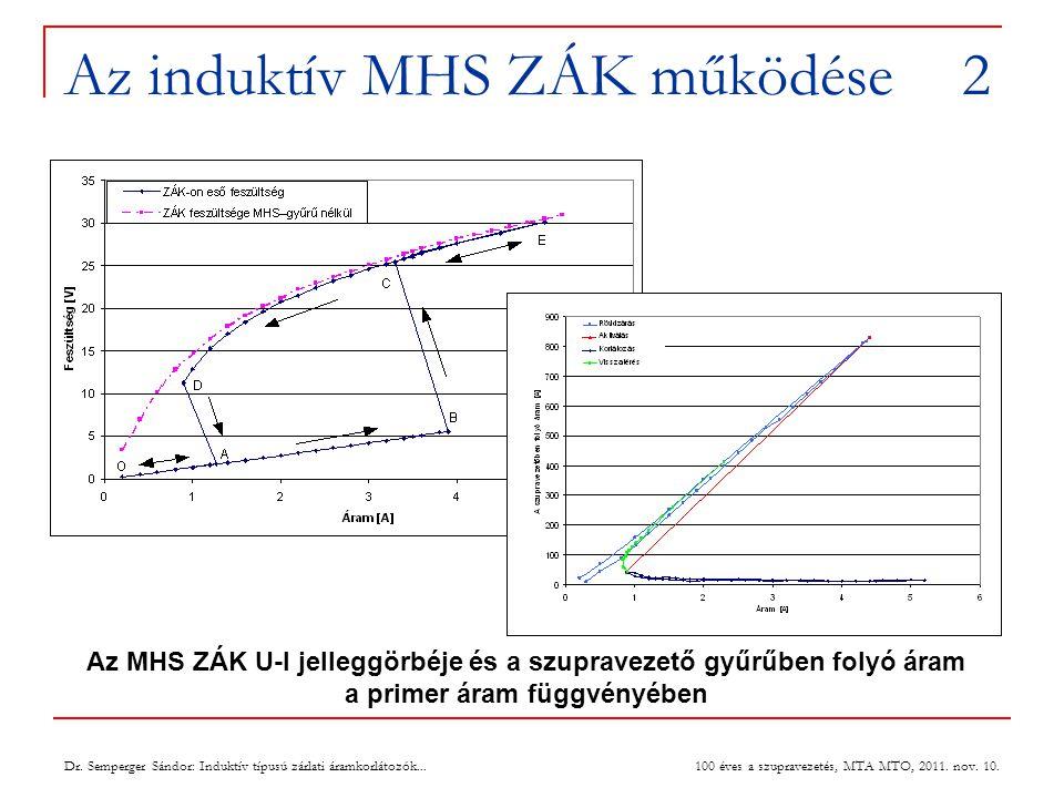 Az induktív MHS ZÁK működése 2