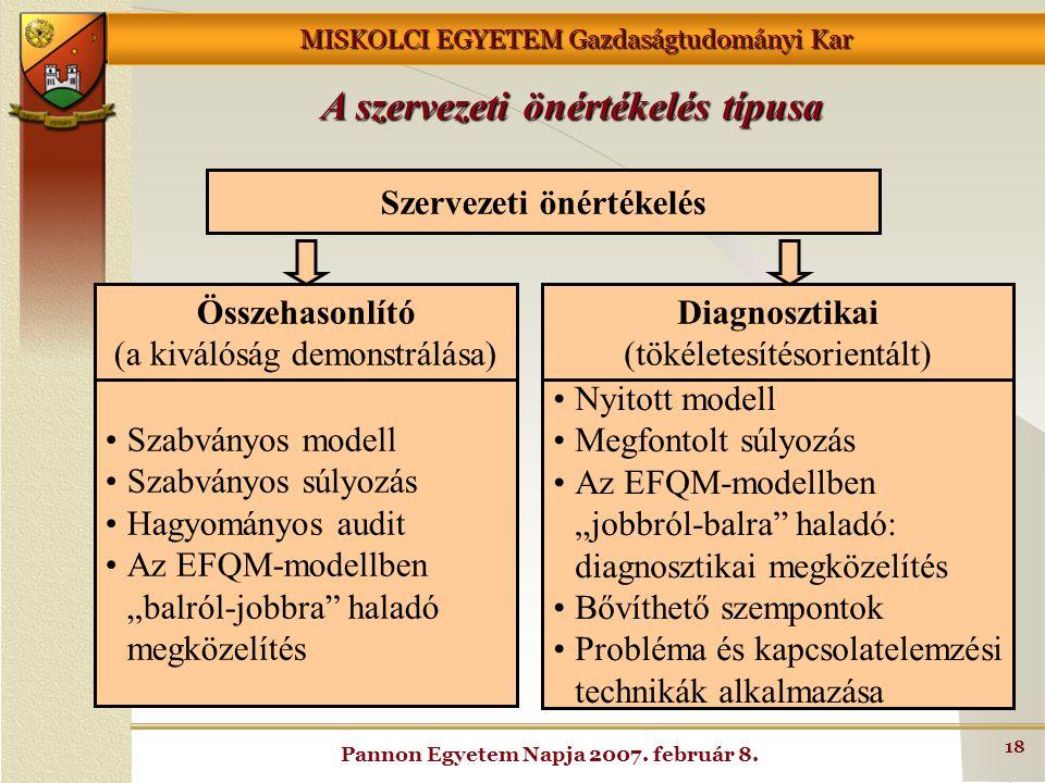 A szervezeti önértékelés típusa