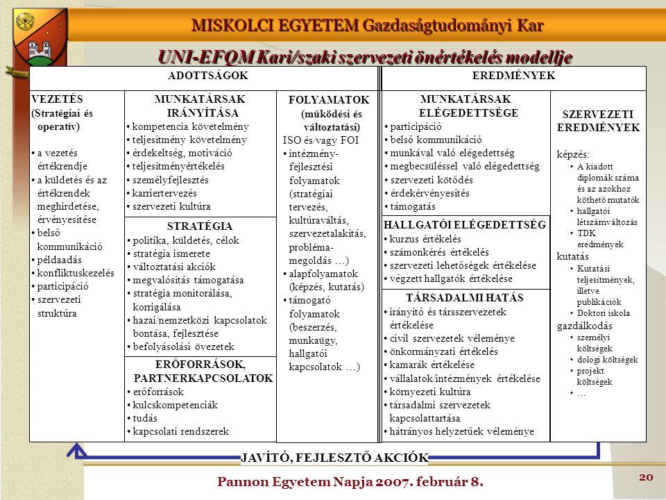 UNI-EFQM Kari/szaki szervezeti önértékelés modellje