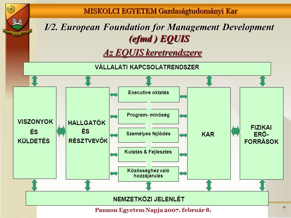 Az EQUIS keretrendszere