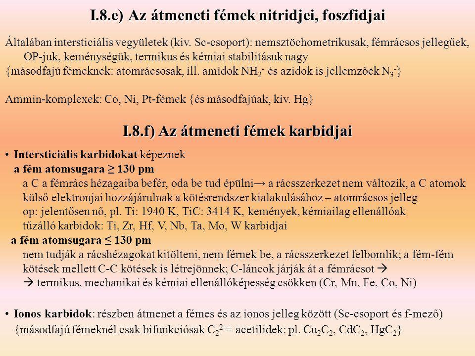 I.8.e) Az átmeneti fémek nitridjei, foszfidjai